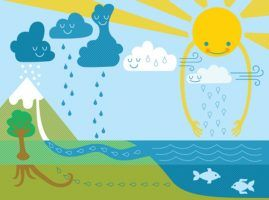 The water cycle national geographic kids ccuart Choice Image