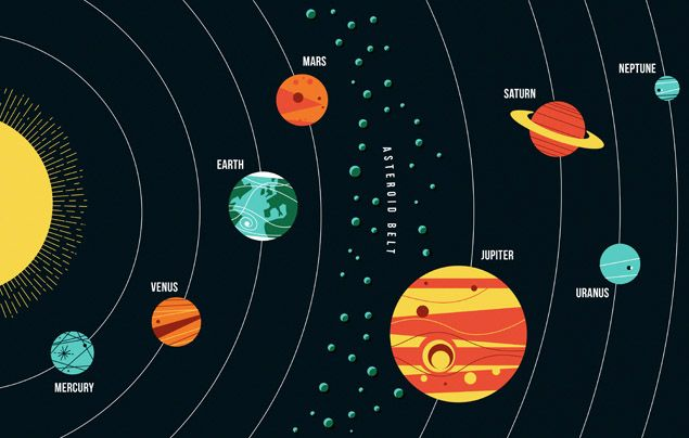 Facts about the earth - solar system