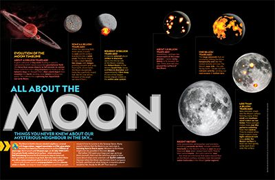All About The Moon Primary Resource Small Image