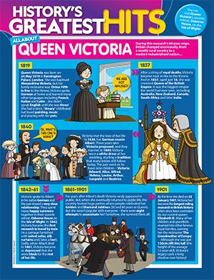 Queen Victoria Primary Resource